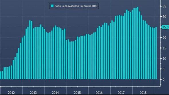 Одна хорошая новость и одна тревожная (про рубль и банк)