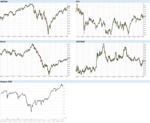 Наслаждаясь мигом тишины/Рынки маниакально цикличны (отвлеченно об осторожности)