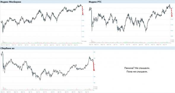 Рынки и игроки спокойны. Жди беды (или прибылей)