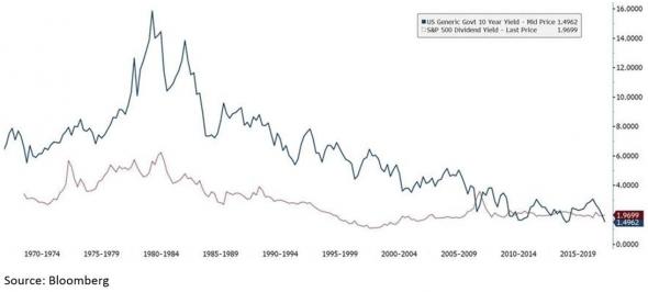 Мировой инвестпоток все более спекулятивен