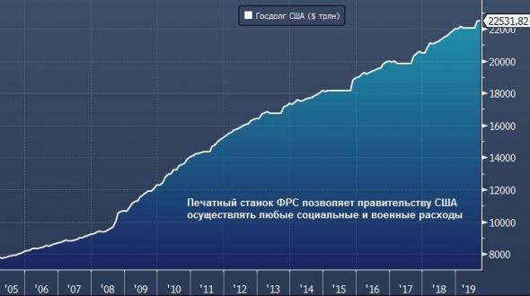 Сумма кредитов граждан РФ почти достигла суммы их депозитов