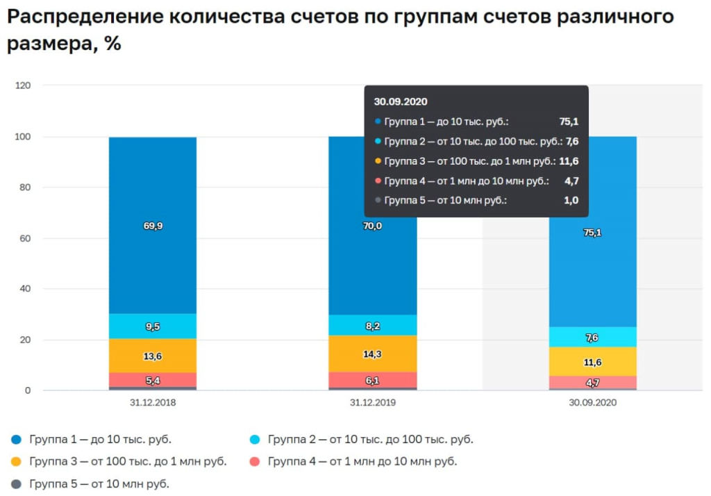 И вновь про Банк России, неквалифицированных инвесторов и их ограничение