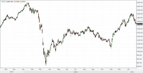 Рынки и прогнозы. В тени пирамиды американской мечты