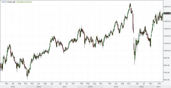 Рынки и прогнозы. Фондовое и рублевое спокойствие, но доллар готовится к наступлению