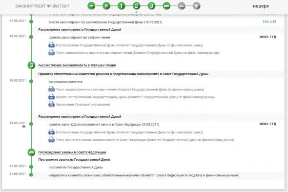 """Закон об ограничениях на покупку облигаций ушел в Совет Федерации. Завтра узнаем, успеваем ли провести размещение """"Лизинг-Трейда"""""""