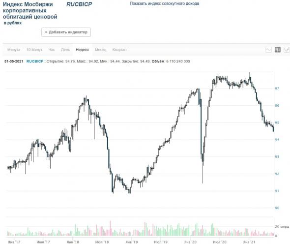 Рынки и прогнозы. Нефть под вопросом