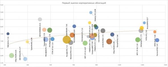 Рынки и прогнозы. Жду дальнейшего укрепления рубля, подъема акций, стабилизации облигаций, снижения золота