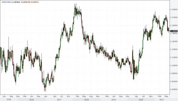 Рынки и прогнозы. Спокойствие, которое сложно трактовать