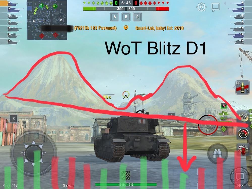 WoT Blitz - шорт!