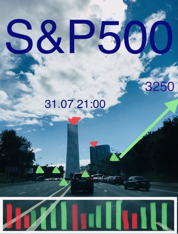 S&P500: самый точный прогноз Смартлаба