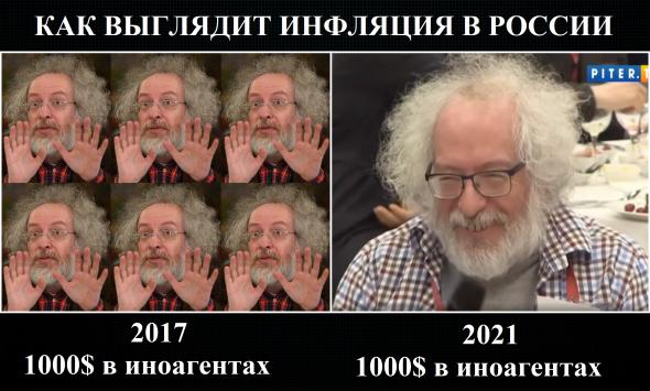 Инфляция в России в одной картинке
