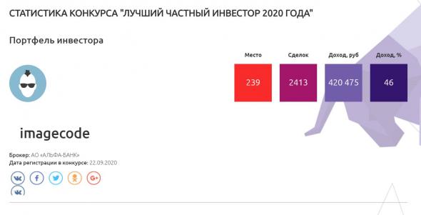 Первый ЛЧИ, результат +46%