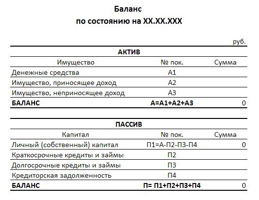 задолженность по долгосрочному кредиту рассчитать кредит 300000 рублей на 3 года под 15 годовых