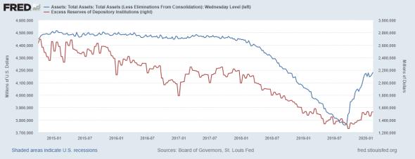 Долларовая ликвидность