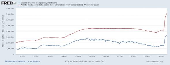 Ситуация с долларовой ликвидностью