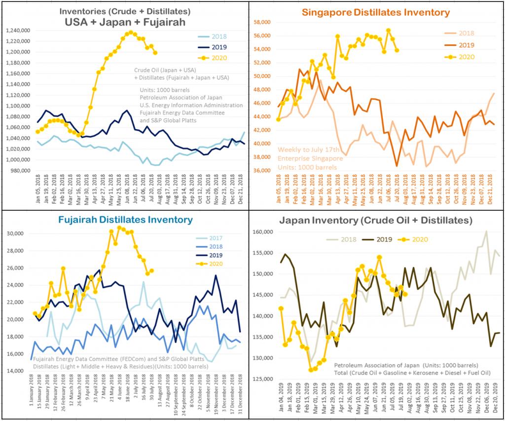 Нефть: итоги недели и перспективы рынка