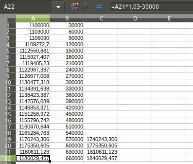 расчёт кредита в втб калькулятор 2020