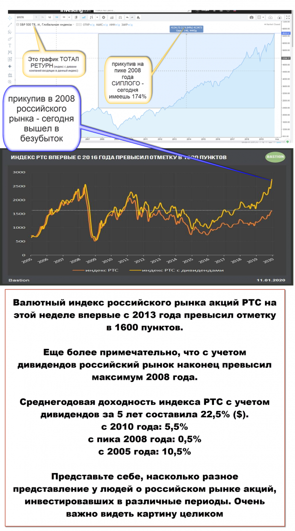 БАЙКАЛУ лично, и другим  патриотам инвесторам на рынок РФ  посвящается