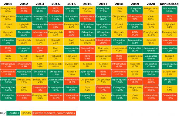 5 классных сервисов от инвестиционного гиганта BlackRock, которые помогут оценить рынок