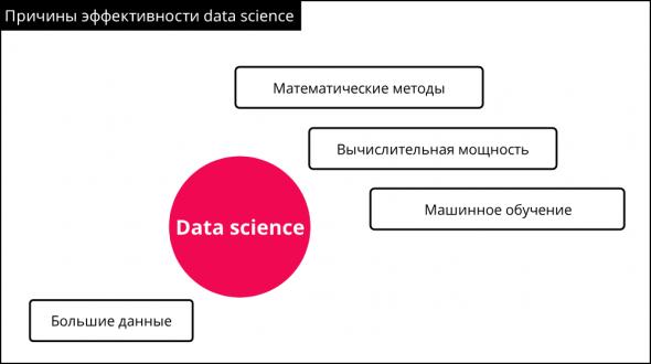 Как использовать data science, чтобы анализировать финансовые рынки