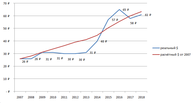 Ключевая ставка цб прогноз на 2016 год прогнозы и ставки на волейбол от профессионалов