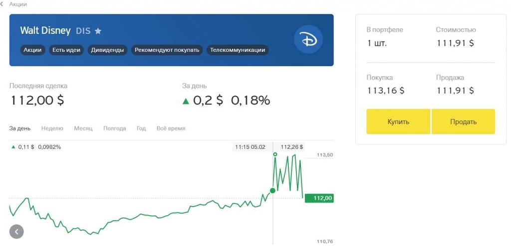 Где лучше торговать криптовалютой на русском 1