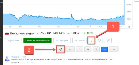 Как в форуме акций перейти на сообщения за определенную дату