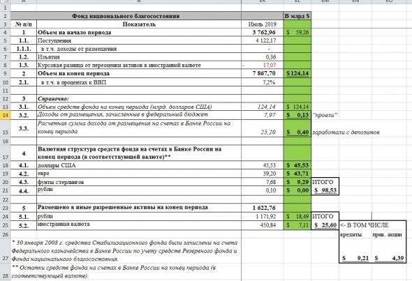 Пенсионный фонд здорового человека vs Пенсионный фонд курильщика. Часть 2 (Российская)