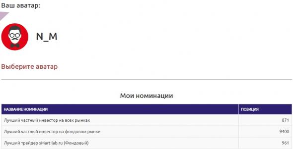 Отчет  - Октябрь 2020