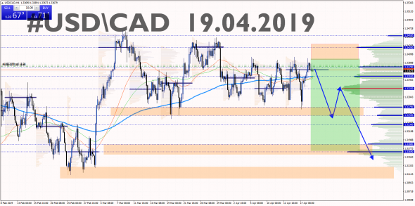 USD\CAD 19.04.2019 SELL