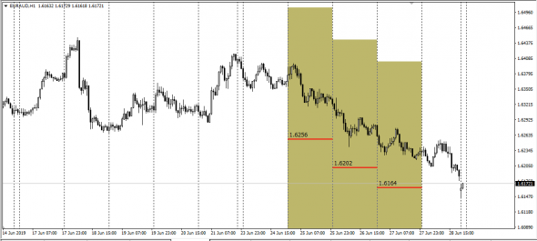 EurJpy,EurAud Close Tp,SMM - Span Match Method
