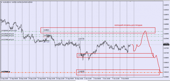 AudUsd HSBC Spot Deal