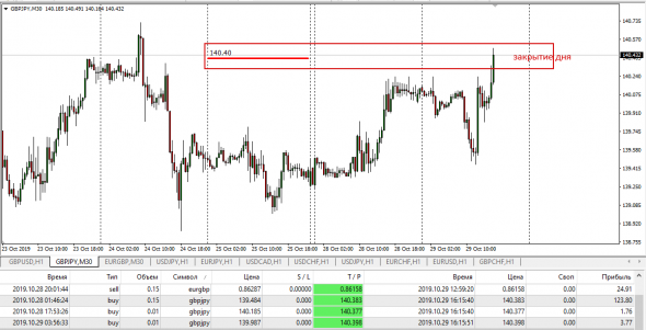 GbpJpy  Retail Fx - Otc Settle  ( Clear By Traiana)