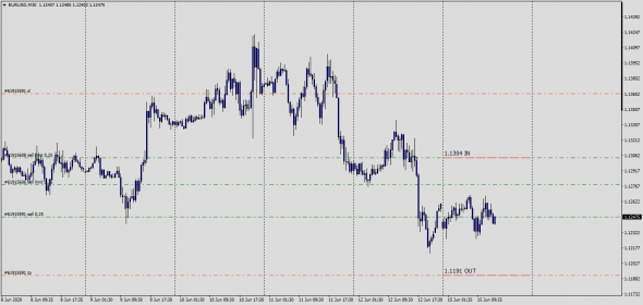 Fx,Intraday
