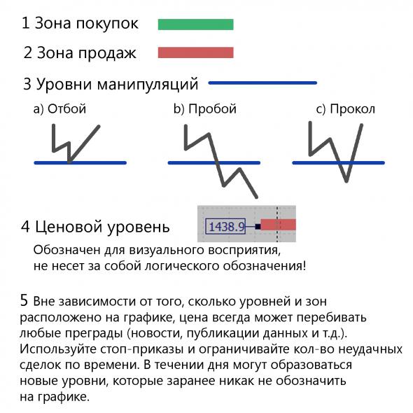 $€ Обзор срочного рынка фортс 09.09