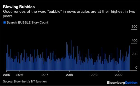 Если американские акции находятся в состоянии пузыря, то они не одиноки