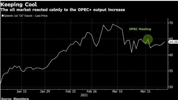 ОПЕК рассчитывает на дальнейшую стабилизацию рынков нефти