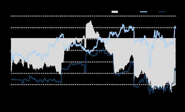 Инвестиционный кейс Petropavlovsk