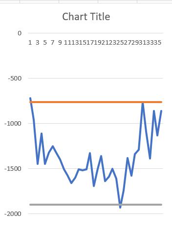 Статистический календарный арбитраж календарных спредов. Делаем до 1 000% годовых на бирже.