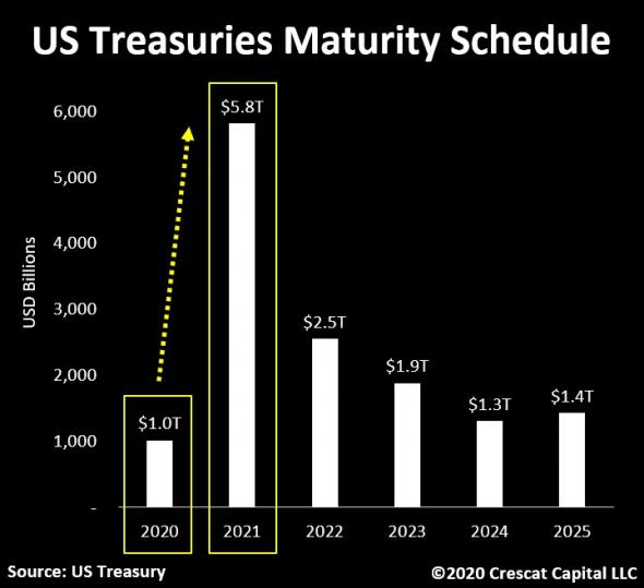 Предновогодний взгляд на сырье и активы
