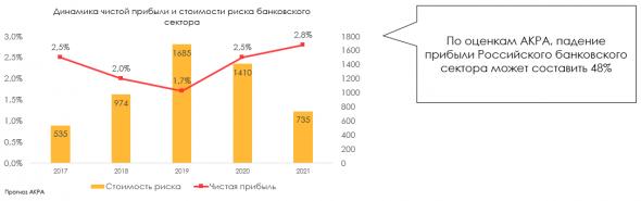 Какие сектора брать в портфель в 2021