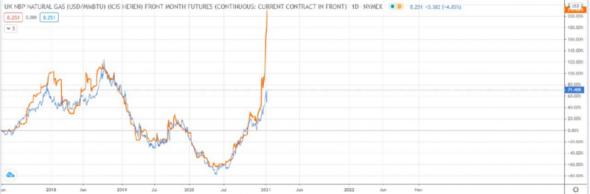 Пробежка по рынкам