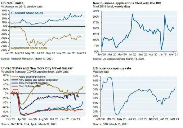 Next big thing: пик витка инфляции и смена приоритетов