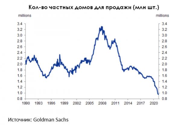 На чем заработать в период высокой инфляции?