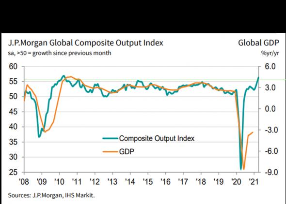 Почему сырьевые компании растут, несмотря на падение акций роста