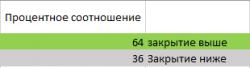"""""""Трейдер против Банка"""" Фьючерс на Индекс РТС, Черный лебедь не пролетал?"""