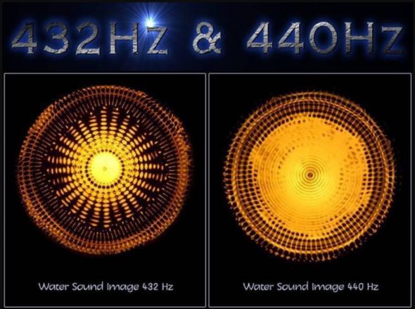 Другая сторона... Тайна частоты 432 ГЦ (Манипуляции в обход сознания)