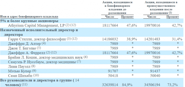 IPO Progenity, Inc. (PROG)