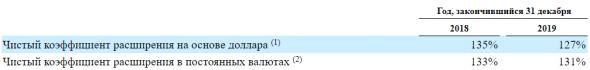 IPO AGORA, INC. (API)
