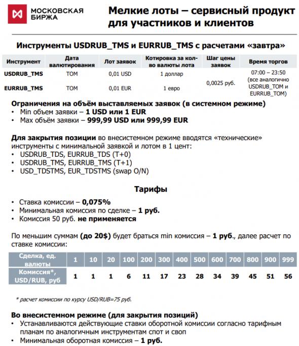 Тарифы для мелких лотов (от $1) на валютном рынке Московской биржи